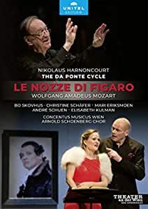 "DVD-Rezension: Nikolaus Harnoncourts ""Figaro"" als Vermächtnis"